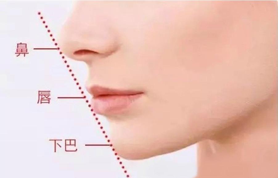 鼻整形为什么流行?专家揭密你不知道的鼻整形